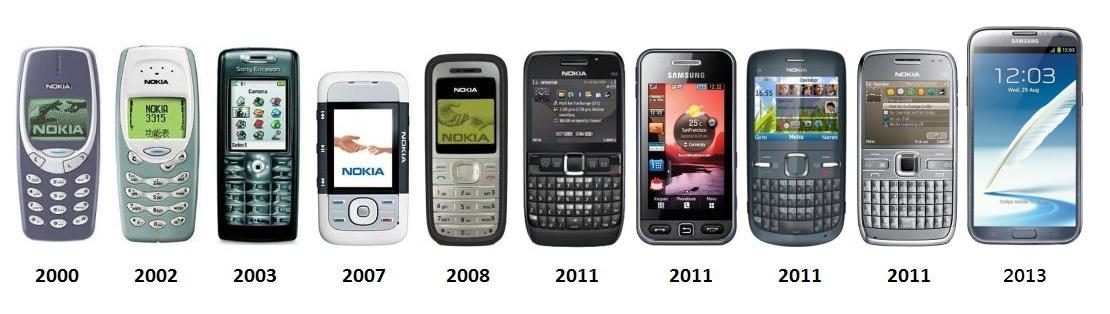 Bugüne kadar kullandığım tüm cep telefonları.